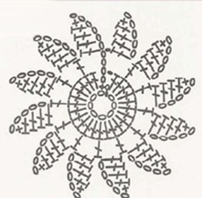 Patrón o gráfico flor | Crochet en las nubes